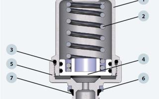 Гидрокомпенсатор для водоснабжения