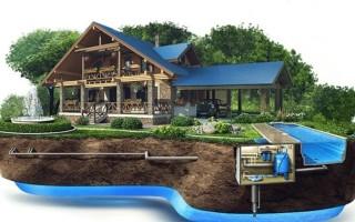 Водопровод в частном доме схема