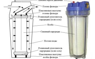 Фильтр грубой очистки воды для дачи