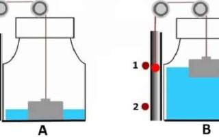 Датчик уровня воды