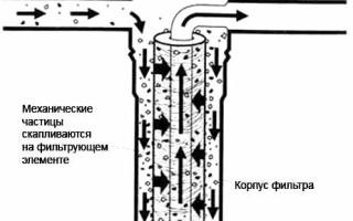 Фильтры грубой очистки воды для загородного дома