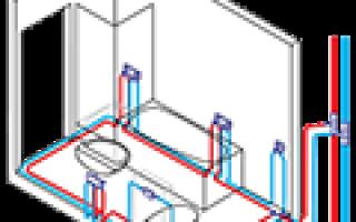 Монтаж водопровода в квартире