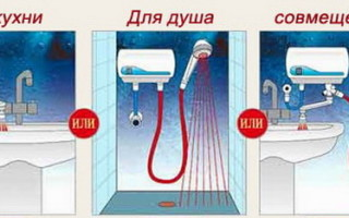 Схема горячего водоснабжения в частном доме